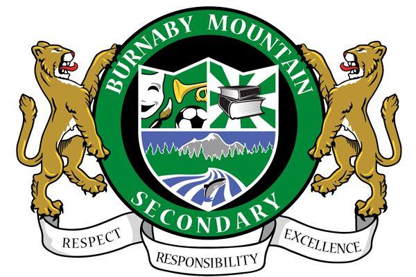 Burnaby Mountain-GSC